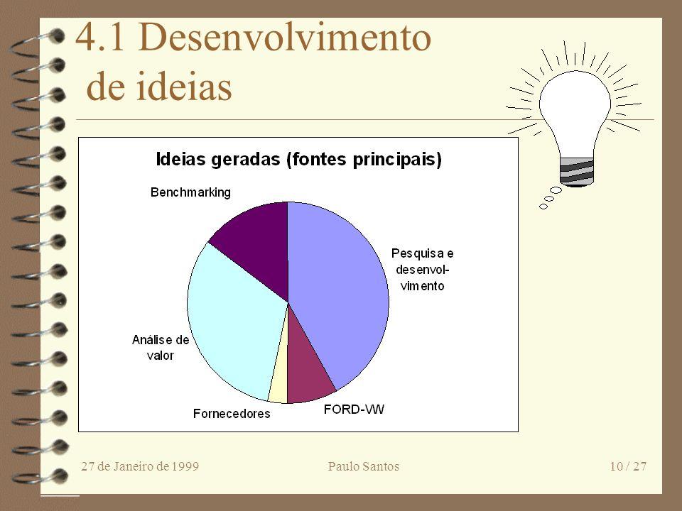 27 de Janeiro de 1999Paulo Santos9 / 27 4. O grupo PKO na AutoEuropa 4 Objectivo: Reduzir custos 4 Critérios de selecção de ideias 4 Grupo multi-disci