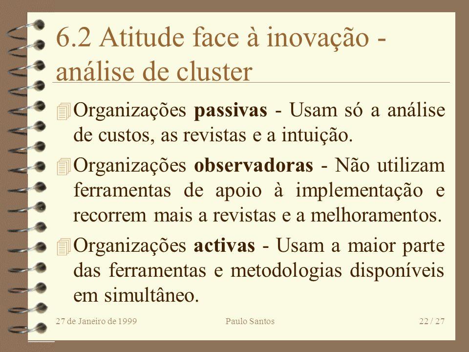 27 de Janeiro de 1999Paulo Santos21 / 27 6.1 Conclusões do inquérito (3/3) 4 A inovação é vista como tendo muita importância no sector de actividade,