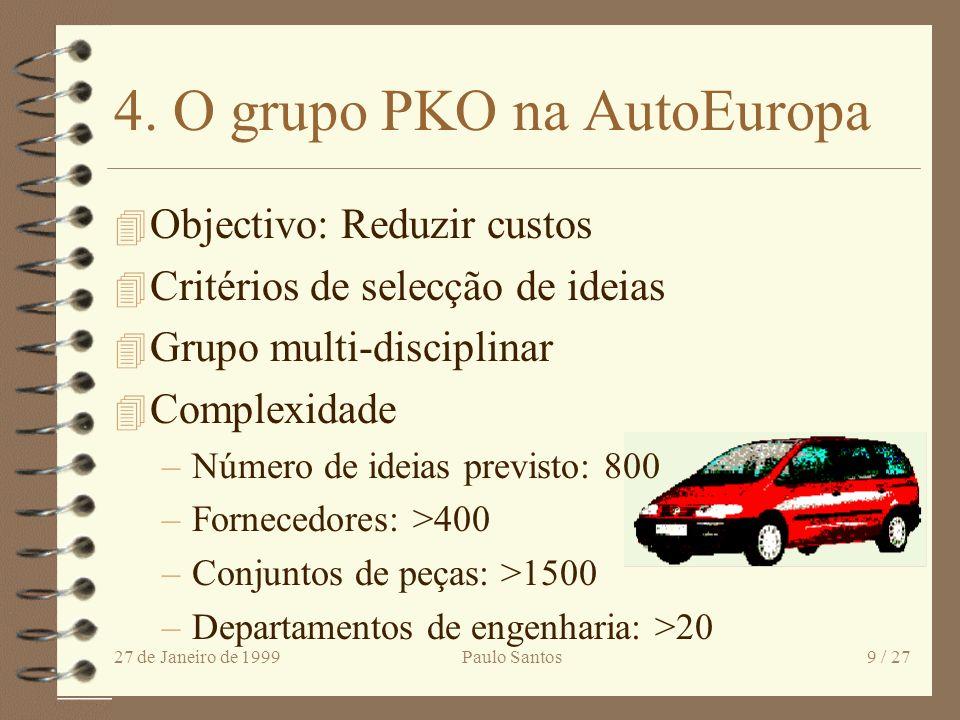27 de Janeiro de 1999Paulo Santos19 / 27 6.1 Conclusões do inquérito (1/3) 4 Na geração de ideias, os métodos mais usados são a assinatura de revistas e as ideias vindas dos clientes.
