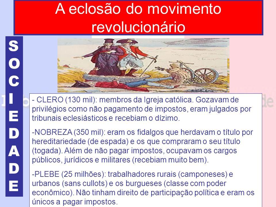 SOCIEDADESOCIEDADE - CLERO (130 mil): membros da Igreja católica. Gozavam de privilégios como não pagamento de impostos, eram julgados por tribunais e