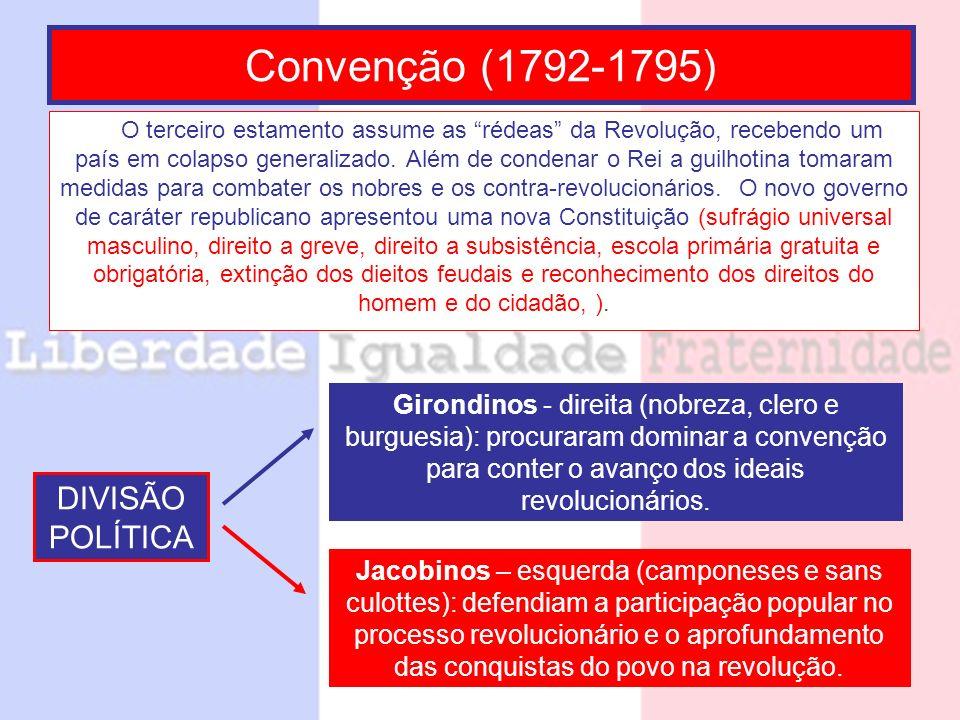 Convenção (1792-1795) O terceiro estamento assume as rédeas da Revolução, recebendo um país em colapso generalizado. Além de condenar o Rei a guilhoti