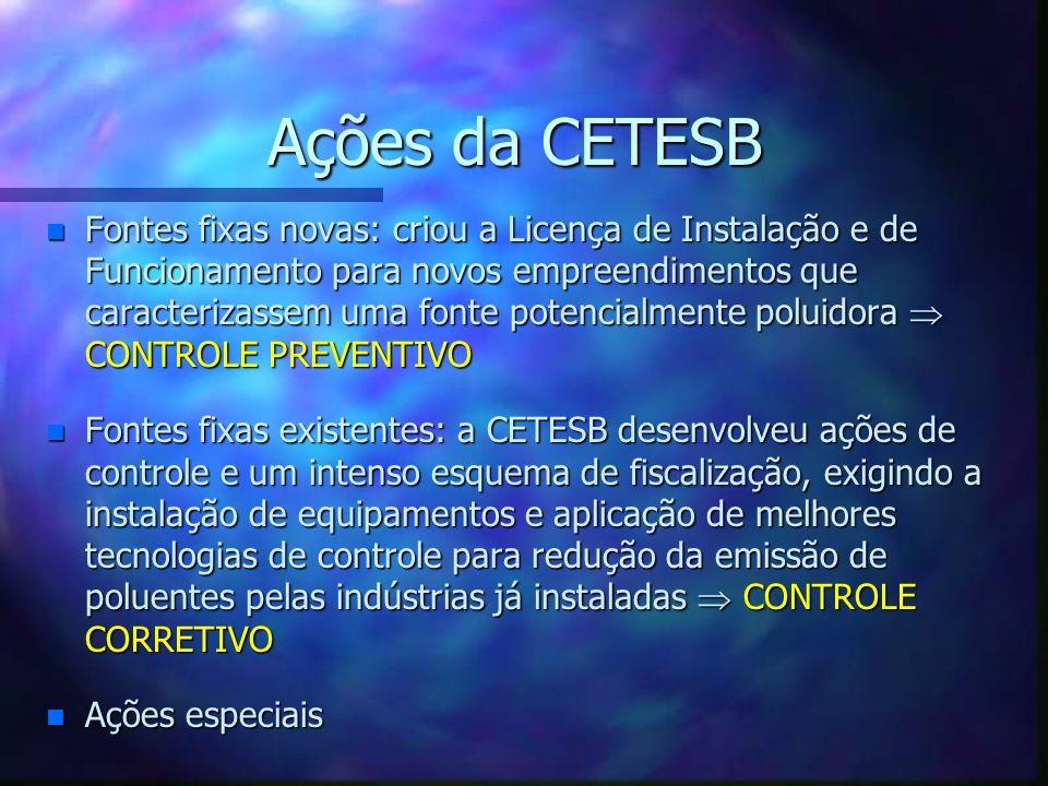 Ações da CETESB n Fontes fixas novas: criou a Licença de Instalação e de Funcionamento para novos empreendimentos que caracterizassem uma fonte potenc