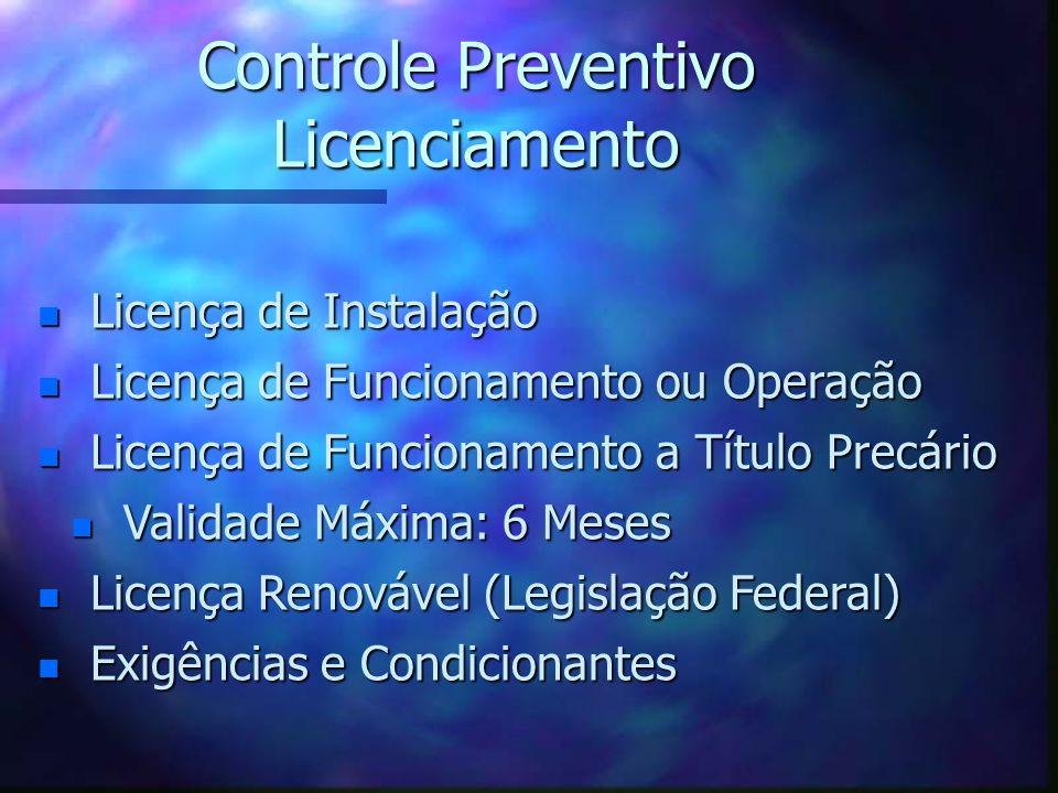 Licença de Instalação Licença de Instalação Licença de Funcionamento ou Operação Licença de Funcionamento ou Operação Licença de Funcionamento a Títul