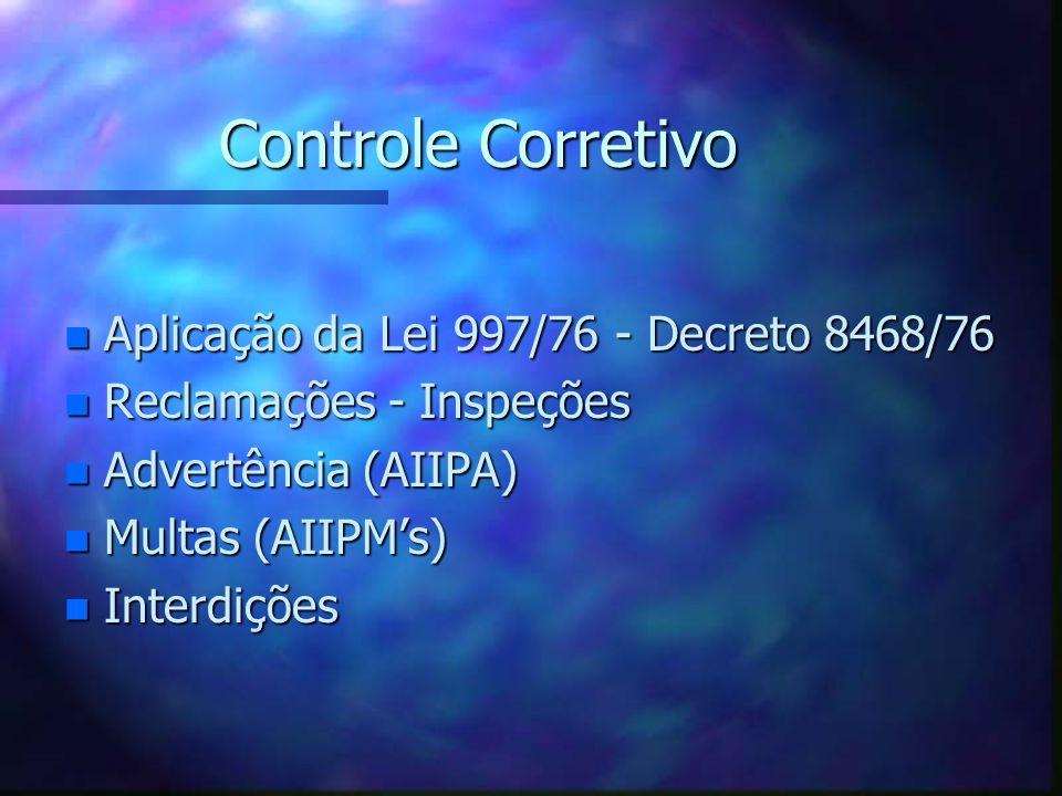 Controle Corretivo n Aplicação da Lei 997/76 - Decreto 8468/76 n Reclamações - Inspeções n Advertência (AIIPA) n Multas (AIIPMs) n Interdições