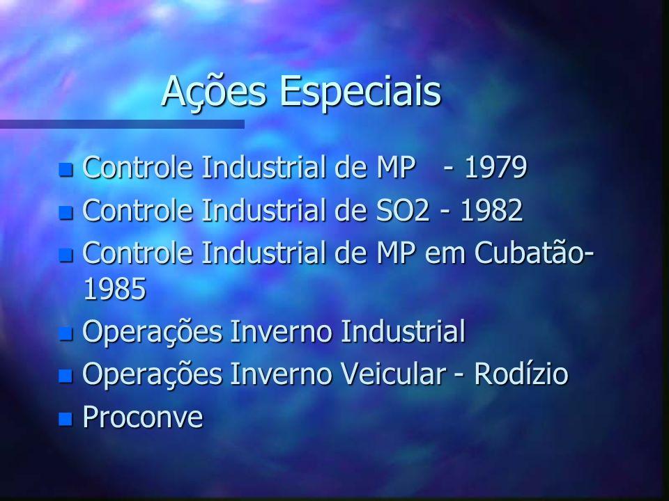 Ações Especiais n Controle Industrial de MP - 1979 n Controle Industrial de SO2 - 1982 n Controle Industrial de MP em Cubatão- 1985 n Operações Invern