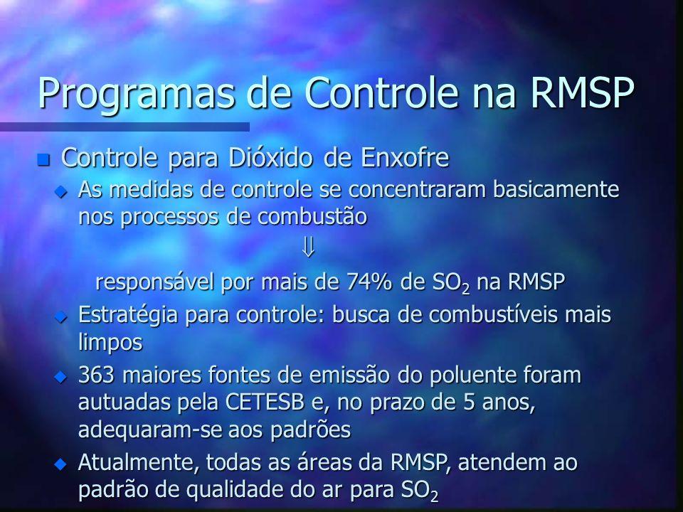 Programas de Controle na RMSP n Controle para Dióxido de Enxofre u As medidas de controle se concentraram basicamente nos processos de combustão respo