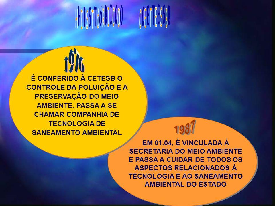 CETESB - Atribuições Prevenção e Controle da Poluição do Meio Ambiente no Estado de São Paulo Atua com base na Lei Estadual 997/76, Regulamentada pelo Decreto Estadual 8468/76