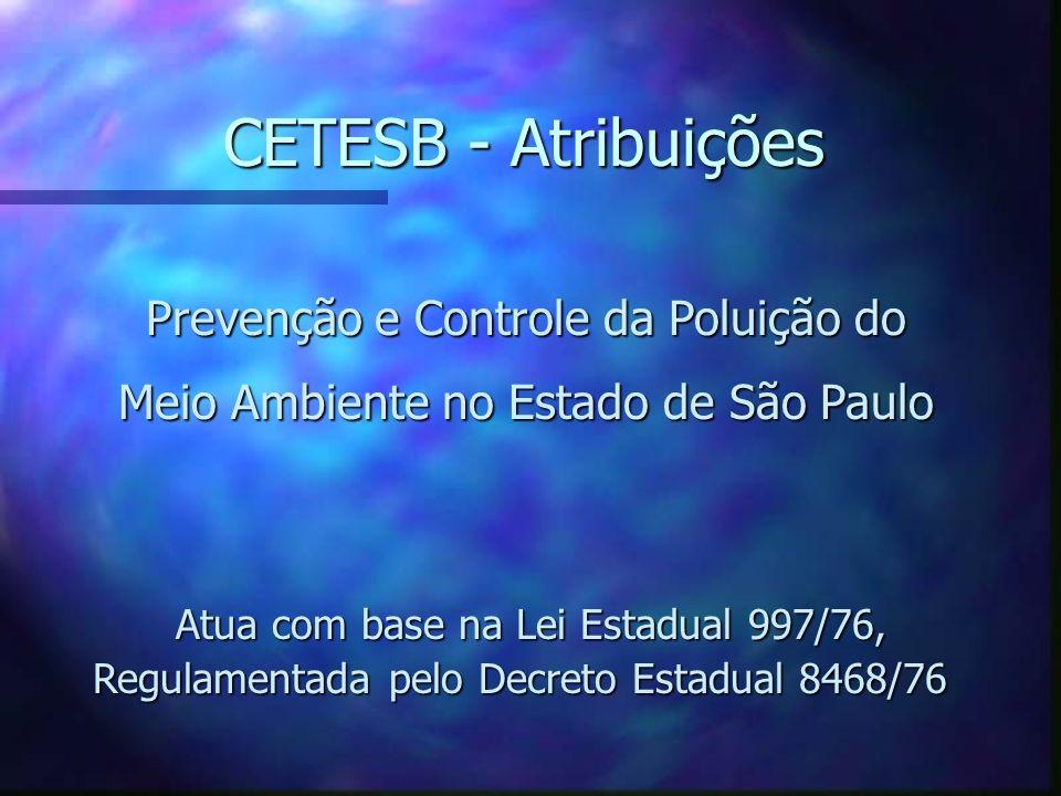 CETESB - Atribuições Prevenção e Controle da Poluição do Meio Ambiente no Estado de São Paulo Atua com base na Lei Estadual 997/76, Regulamentada pelo