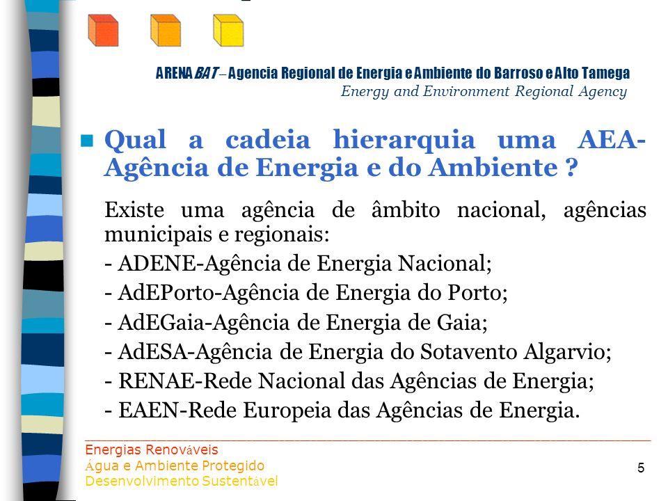 5 ARENABAT – Agencia Regional de Energia e Ambiente do Barroso e Alto Tamega Energy and Environment Regional Agency Qual a cadeia hierarquia uma AEA-