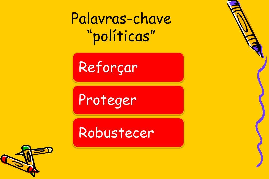 Palavras-chave políticas