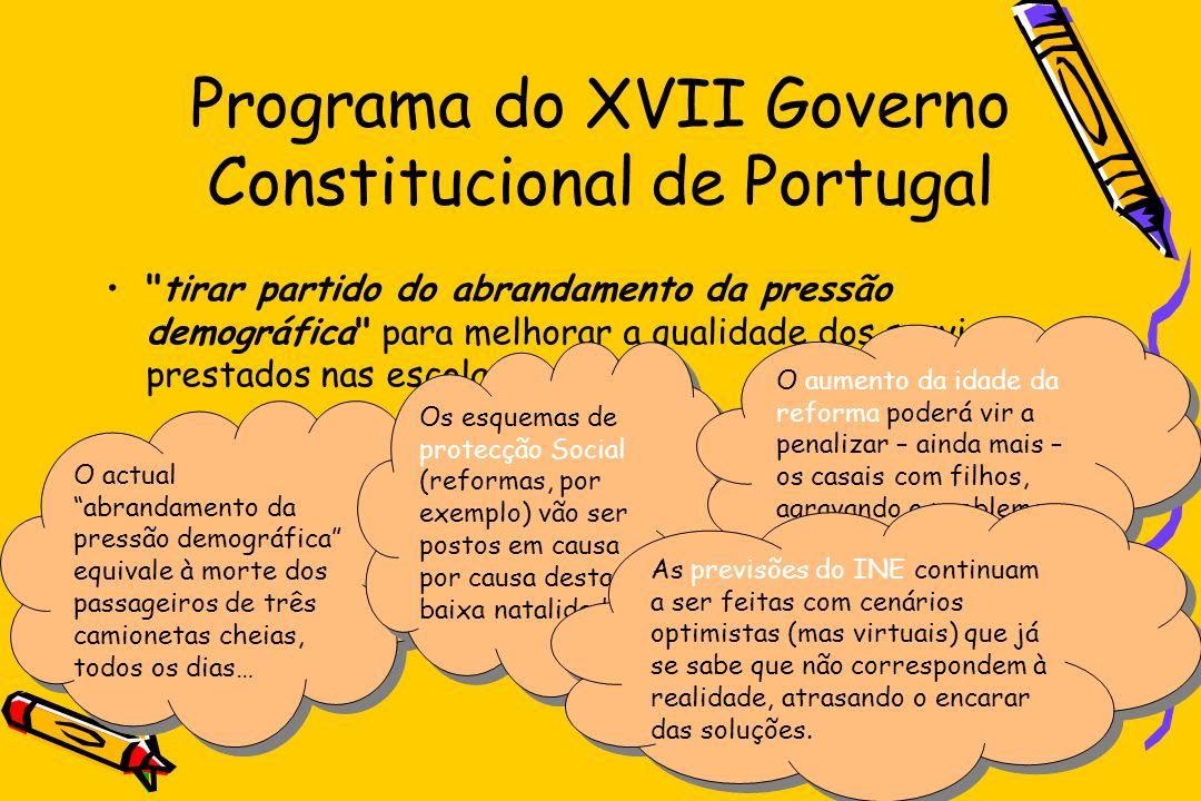 O Estado trata da saúde às famílias através dos impostos… Constituição da República Portuguesa - Art.