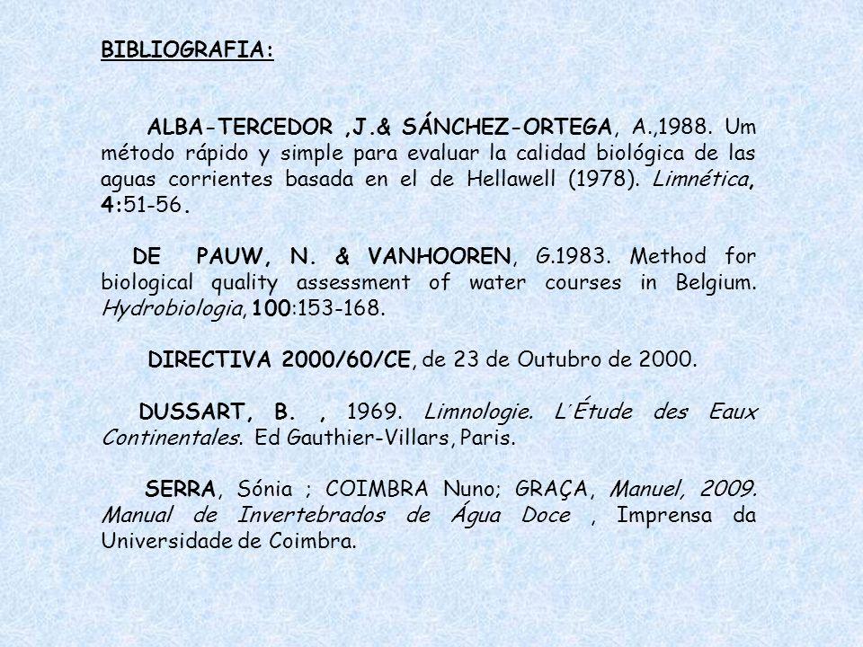 BIBLIOGRAFIA: ALBA-TERCEDOR,J.& SÁNCHEZ-ORTEGA, A.,1988. Um método rápido y simple para evaluar la calidad biológica de las aguas corrientes basada en
