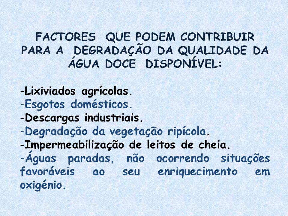 FACTORES QUE PODEM CONTRIBUIR PARA A DEGRADAÇÃO DA QUALIDADE DA ÁGUA DOCE DISPONÍVEL: -Lixiviados agrícolas. -Esgotos domésticos. -Descargas industria