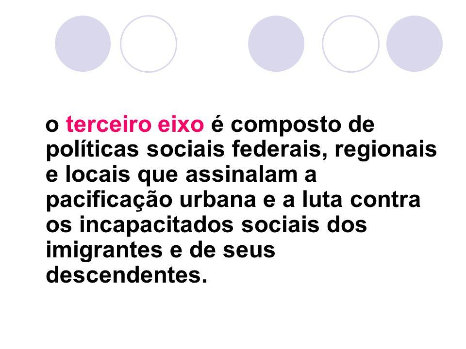 o terceiro eixo é composto de políticas sociais federais, regionais e locais que assinalam a pacificação urbana e a luta contra os incapacitados socia