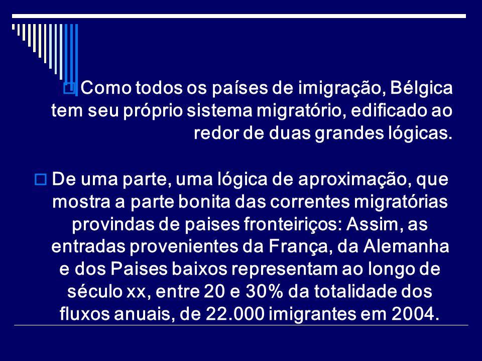 Como todos os países de imigração, Bélgica tem seu próprio sistema migratório, edificado ao redor de duas grandes lógicas. De uma parte, uma lógica de