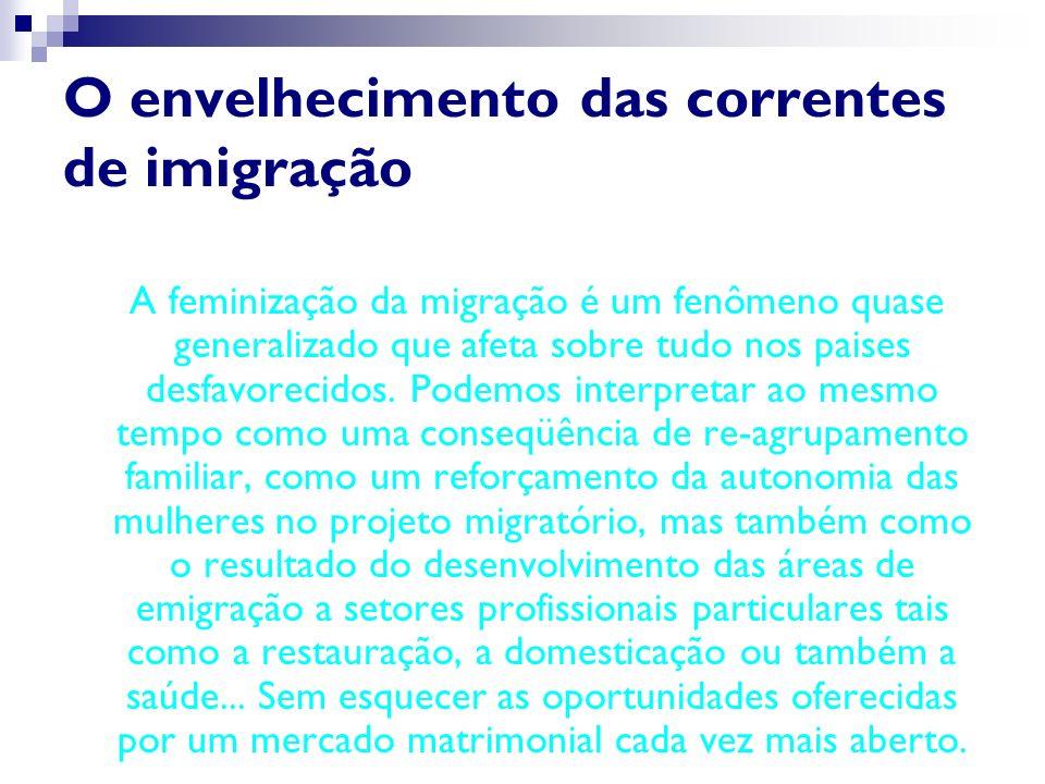O envelhecimento das correntes de imigração A feminização da migração é um fenômeno quase generalizado que afeta sobre tudo nos paises desfavorecidos.
