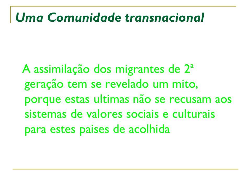 Uma Comunidade transnacional A assimilação dos migrantes de 2ª geração tem se revelado um mito, porque estas ultimas não se recusam aos sistemas de va