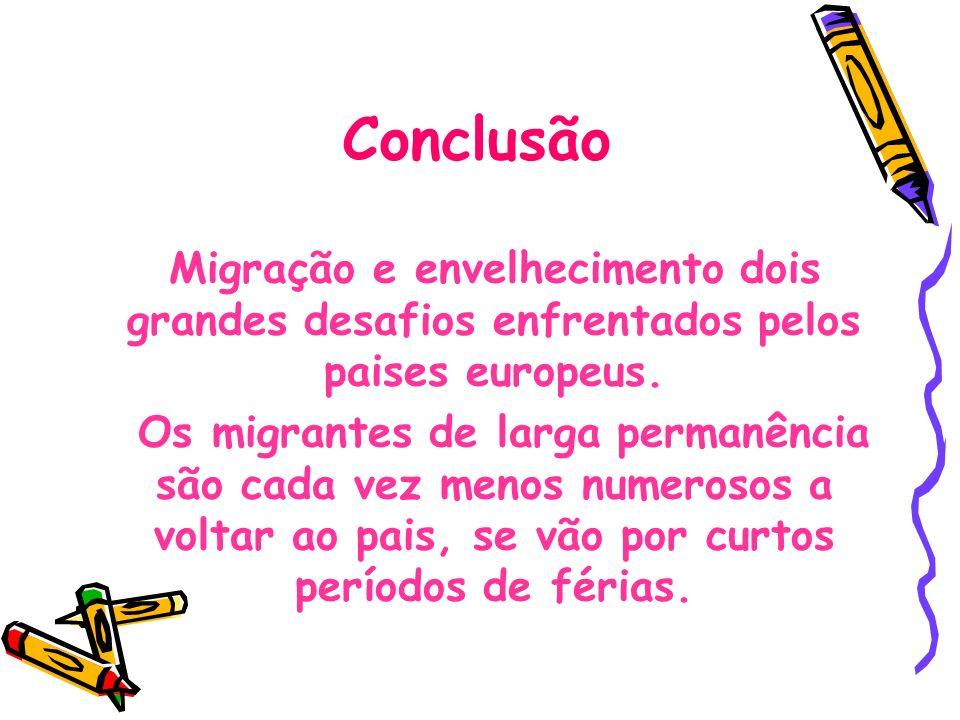 Conclusão Migração e envelhecimento dois grandes desafios enfrentados pelos paises europeus. Os migrantes de larga permanência são cada vez menos nume