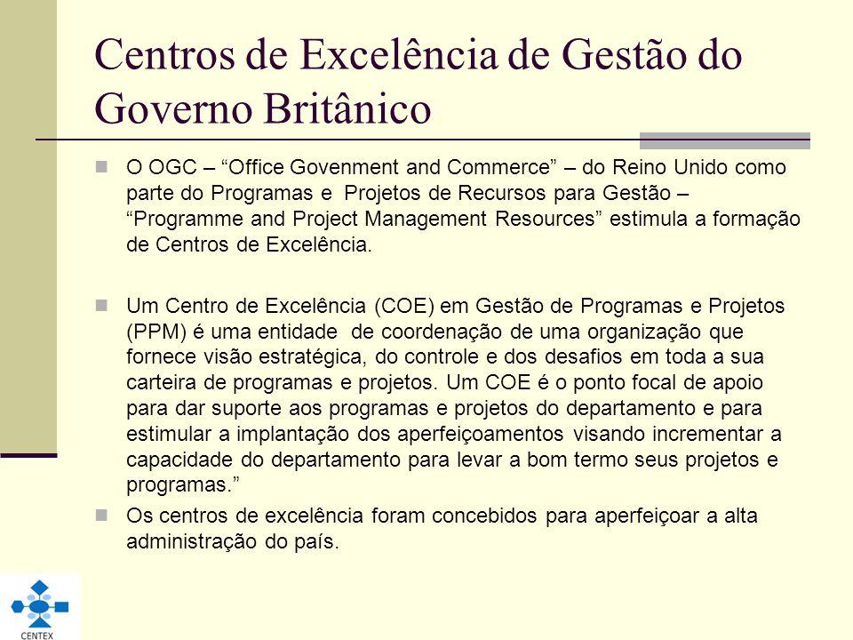Centros de Excelência de Gestão do Governo Britânico O OGC – Office Govenment and Commerce – do Reino Unido como parte do Programas e Projetos de Recu