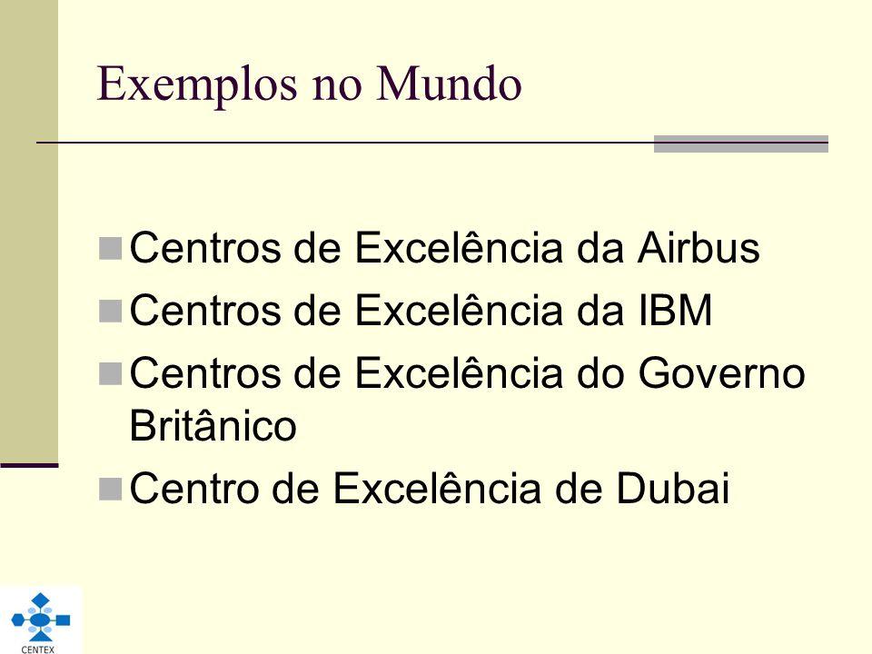 Exemplos no Mundo Centros de Excelência da Airbus Centros de Excelência da IBM Centros de Excelência do Governo Britânico Centro de Excelência de Duba