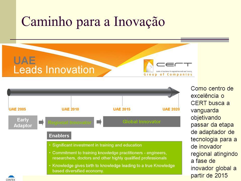 Caminho para a Inovação Como centro de excelência o CERT busca a vanguarda objetivando passar da etapa de adaptador de tecnologia para a de inovador r
