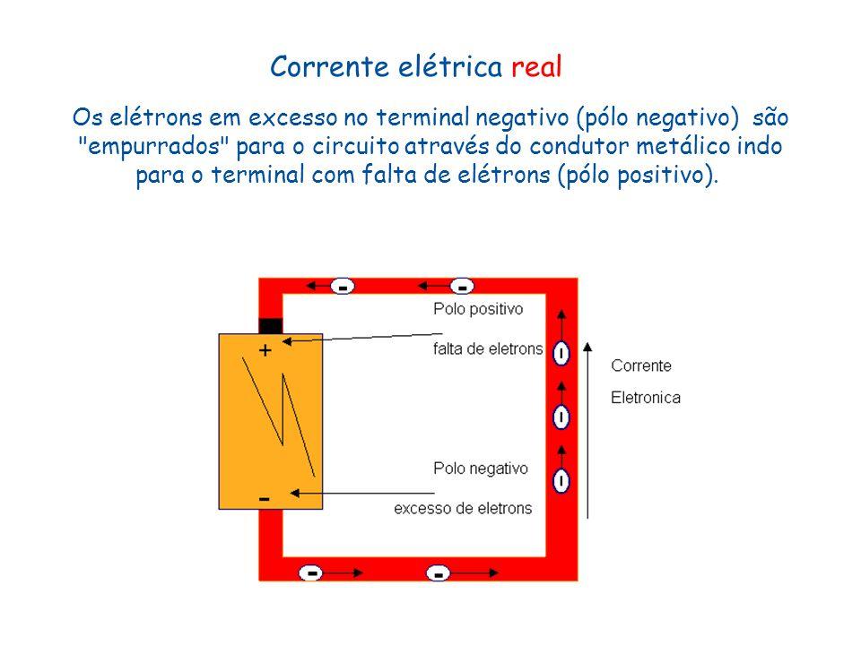 Os elétrons em excesso no terminal negativo (pólo negativo) são