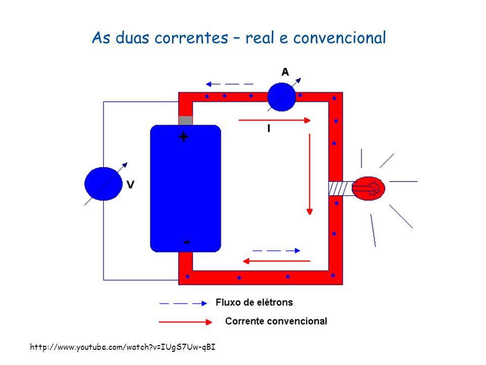 As duas correntes – real e convencional http://www.youtube.com/watch?v=IUgS7Uw-qBI