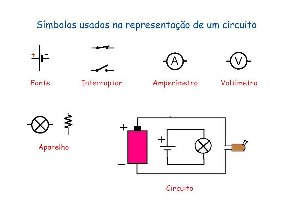 Símbolos usados na representação de um circuito InterruptorFonteAmperímetroVoltímetro Aparelho Circuito