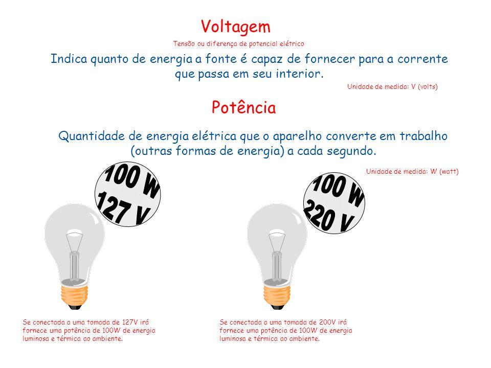 Voltagem Indica quanto de energia a fonte é capaz de fornecer para a corrente que passa em seu interior. Potência Quantidade de energia elétrica que o