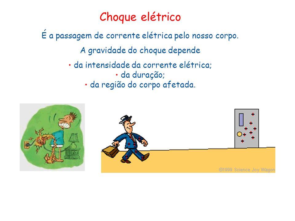 Choque elétrico É a passagem de corrente elétrica pelo nosso corpo. A gravidade do choque depende da intensidade da corrente elétrica; da duração; da
