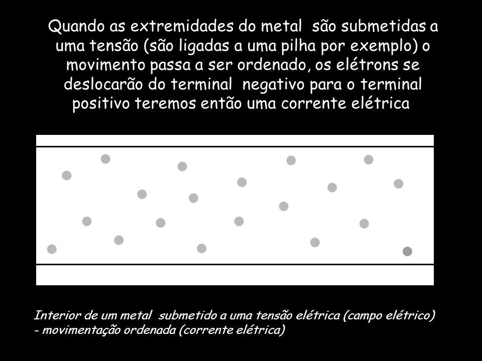 Interior de um metal submetido a uma tensão elétrica (campo elétrico) - movimentação ordenada (corrente elétrica) Quando as extremidades do metal são
