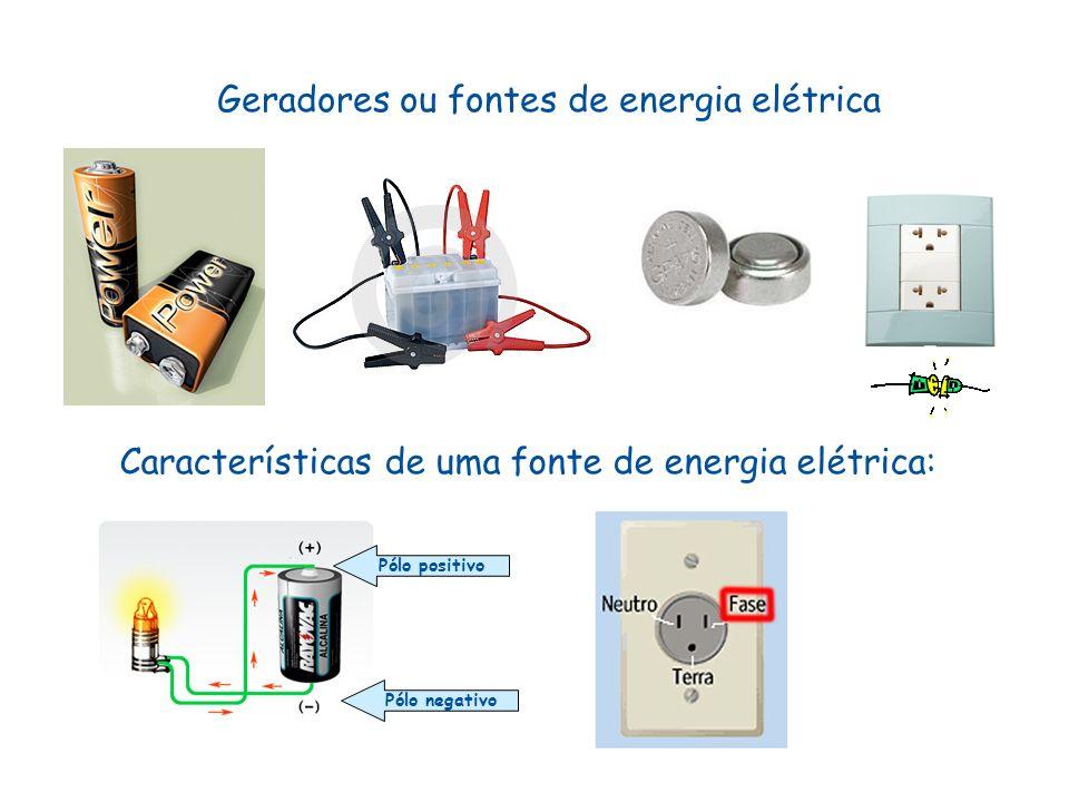 Geradores ou fontes de energia elétrica Características de uma fonte de energia elétrica: Pólo positivo Pólo negativo