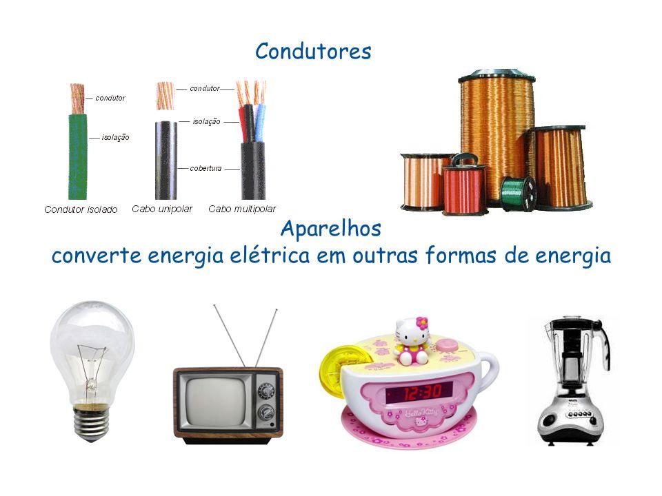 Condutores Aparelhos converte energia elétrica em outras formas de energia