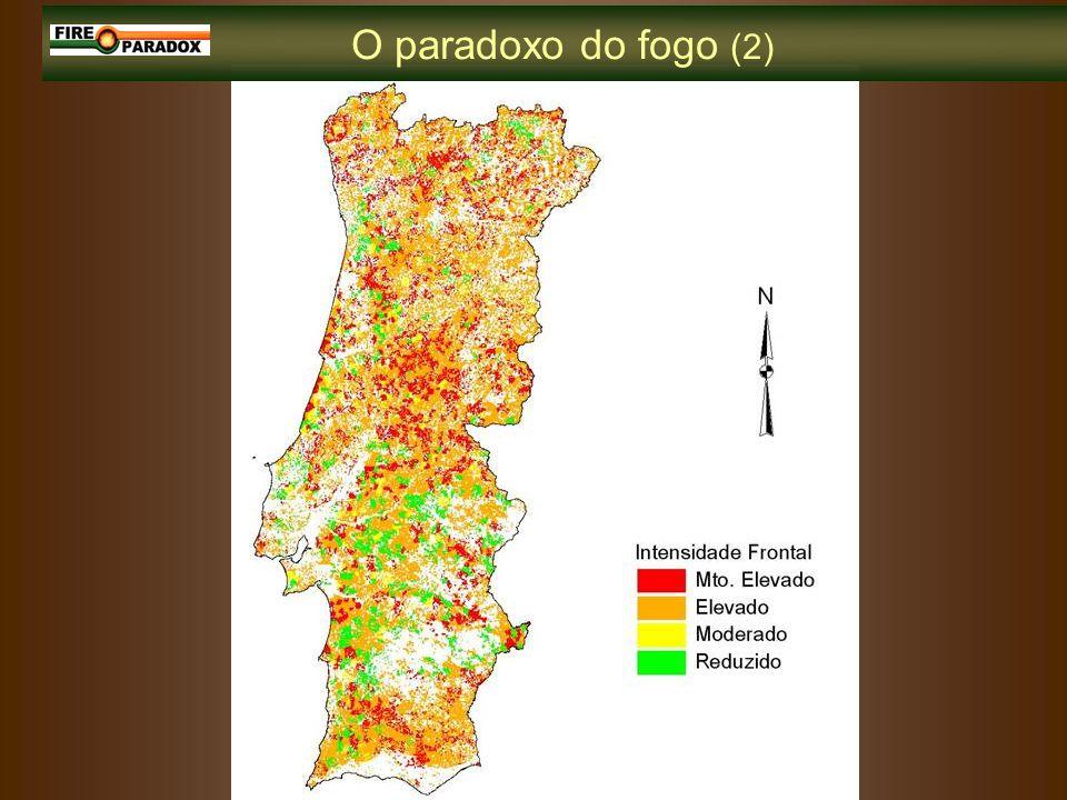 O paradoxo do fogo (3) Extremo Mto.