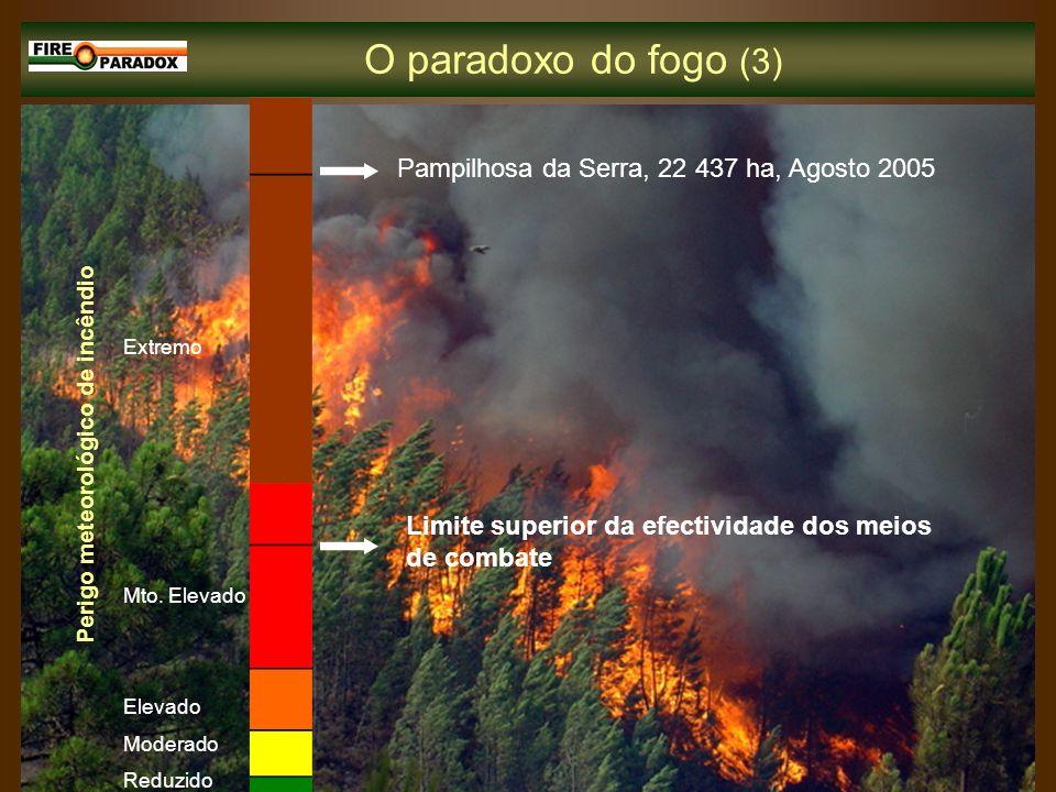 O paradoxo do fogo (4) A redução da vulnerabilidade aos incêndios e o desenvolvimento sustentável dos espaços florestais do sul da Europa exigem: mudanças na gestão do fogo, ancoradas no uso do fogo contra o fogo transferência de conhecimento e tecnologia O objectivo global do FIRE PARADOX Criar as bases científicas e tecnológicas para a definição de novas práticas e políticas de gestão integrada do fogo na Europa