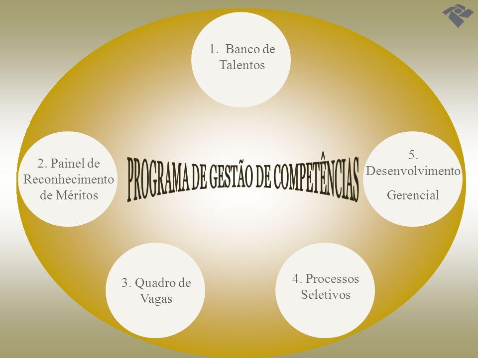 PROGRAMA DE GESTÃO DE COMPETÊNCIAS Conjunto de Projetos e Processos que estão sendo desenvolvidos pela Área de Gestão de Pessoas da RFB (COGEP), com o objetivo de promover o alinhamento entre as competências individuais dos servidores e as necessidades de competências requeridas pelos processos institucionais.