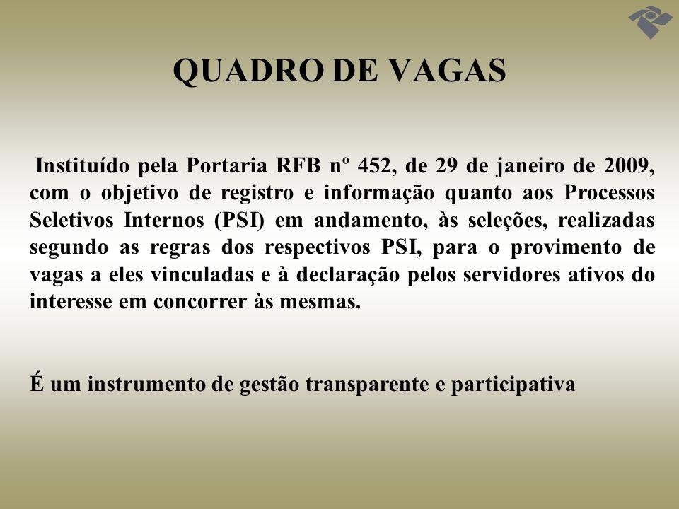 Instituído pela Portaria RFB nº 452, de 29 de janeiro de 2009, com o objetivo de registro e informação quanto aos Processos Seletivos Internos (PSI) e