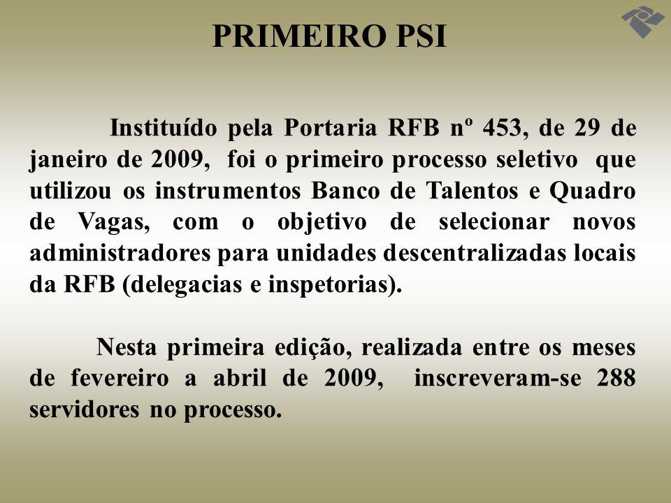 PRIMEIRO PSI Instituído pela Portaria RFB nº 453, de 29 de janeiro de 2009, foi o primeiro processo seletivo que utilizou os instrumentos Banco de Tal