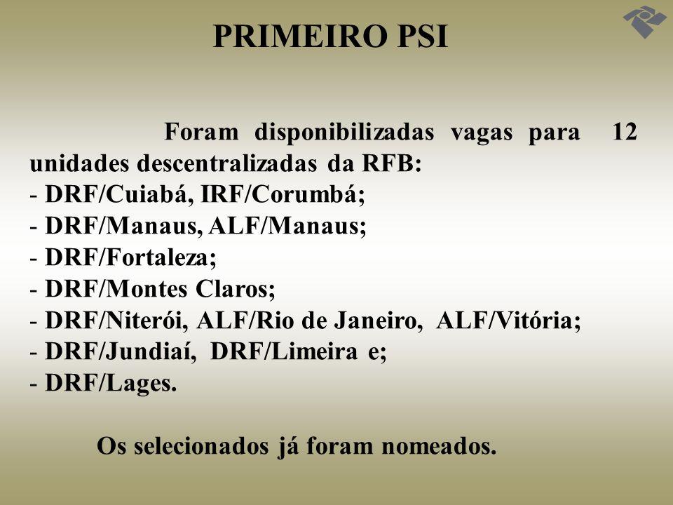 PRIMEIRO PSI Foram disponibilizadas vagas para 12 unidades descentralizadas da RFB: - DRF/Cuiabá, IRF/Corumbá; - DRF/Manaus, ALF/Manaus; - DRF/Fortale