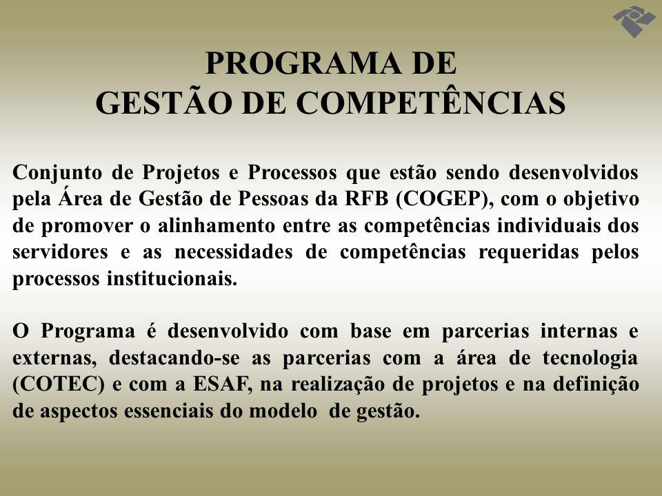 PROGRAMA DE GESTÃO DE COMPETÊNCIAS Conjunto de Projetos e Processos que estão sendo desenvolvidos pela Área de Gestão de Pessoas da RFB (COGEP), com o