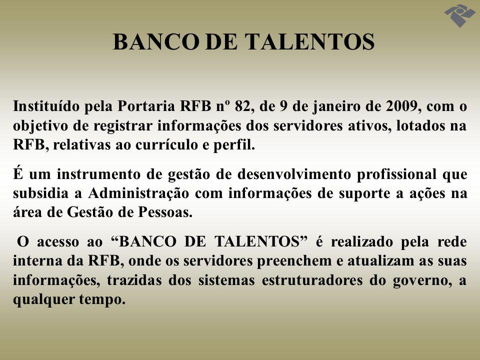 BANCO DE TALENTOS Instituído pela Portaria RFB nº 82, de 9 de janeiro de 2009, com o objetivo de registrar informações dos servidores ativos, lotados