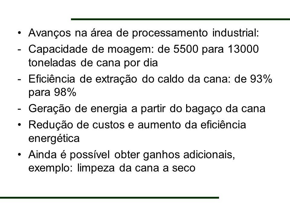 Avanços na área de processamento industrial: -Capacidade de moagem: de 5500 para 13000 toneladas de cana por dia -Eficiência de extração do caldo da c