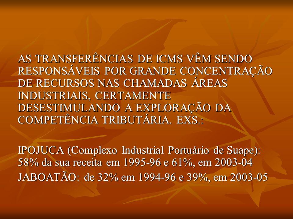 AS TRANSFERÊNCIAS DE ICMS VÊM SENDO RESPONSÁVEIS POR GRANDE CONCENTRAÇÃO DE RECURSOS NAS CHAMADAS ÁREAS INDUSTRIAIS, CERTAMENTE DESESTIMULANDO A EXPLO