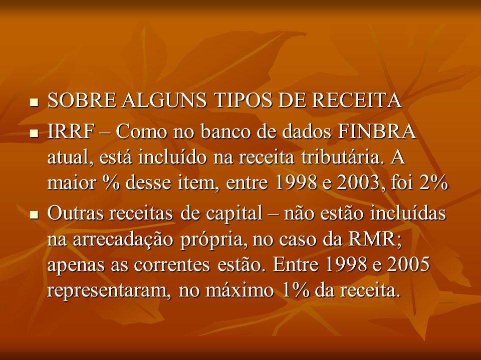 SOBRE ALGUNS TIPOS DE RECEITA SOBRE ALGUNS TIPOS DE RECEITA IRRF – Como no banco de dados FINBRA atual, está incluído na receita tributária. A maior %