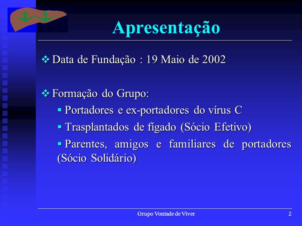 Grupo Vontade de Viver3 Objetivos do Grupo Reunir portadores do vírus da hepatite C (curados ou não), transplantados de fígado, familiares, amigos e solidários para compartilharem experiências.