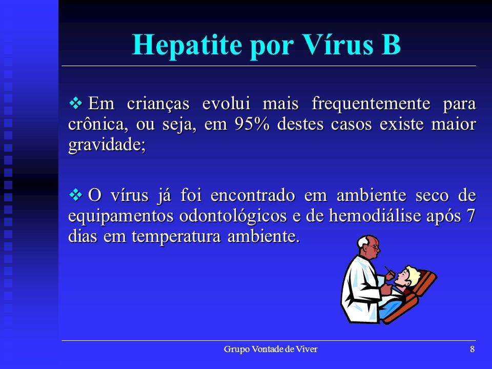 Grupo Vontade de Viver8 Hepatite por Vírus B Em crianças evolui mais frequentemente para crônica, ou seja, em 95% destes casos existe maior gravidade;