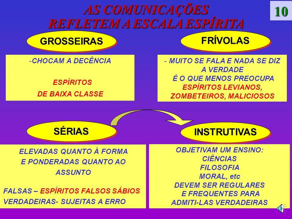 A NATUREZA DAS COMUNICAÇÕES POR SUAS CARACTERÍSTICAS SÃO CLASSIFICADAS: GROSSEIRAS FRÍVOLAS SÉRIAS INSTRUTIVAS (...) se é preciso experiência para jul
