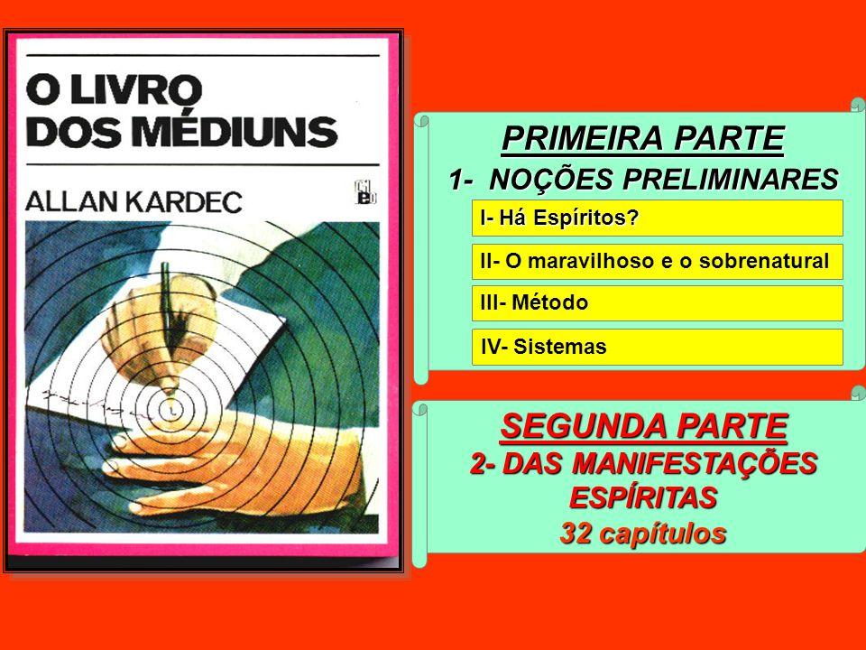 PRIMEIRA PARTE 1- NOÇÕES PRELIMINARES SEGUNDA PARTE 2- DAS MANIFESTAÇÕES ESPÍRITAS 32 capítulos I- Há Espíritos.