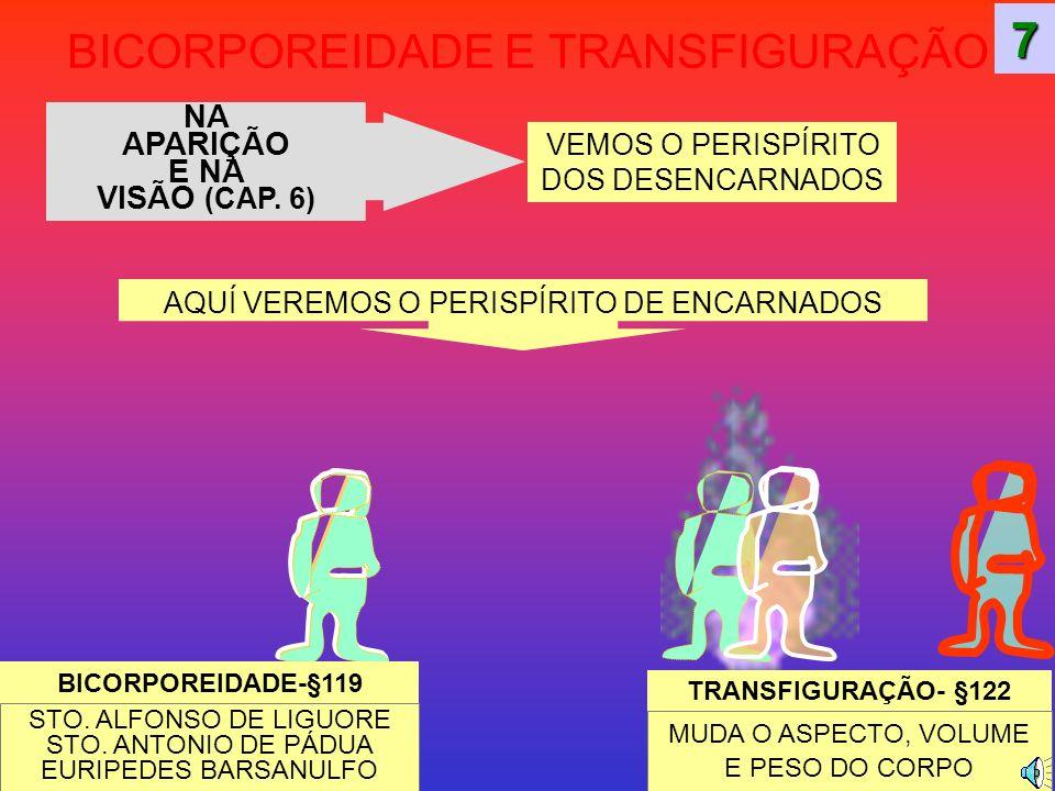 AQUÍ VEREMOS O PERISPÍRITO DE ENCARNADOS VEMOS O PERISPÍRITO DOS DESENCARNADOS BICORPOREIDADE-§119 TRANSFIGURAÇÃO- §122 STO.