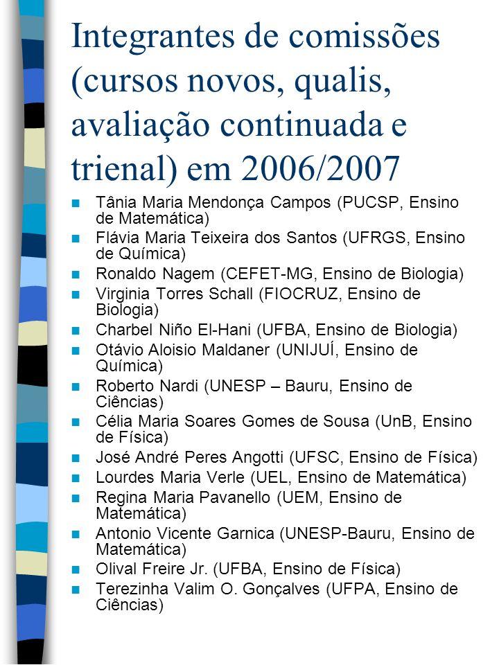 Integrantes de comissões (cursos novos, qualis, avaliação continuada e trienal) em 2006/2007 Tânia Maria Mendonça Campos (PUCSP, Ensino de Matemática)